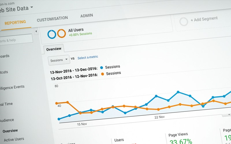 IT Company Website Analytics